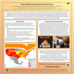 California Firewood Task Force Poster